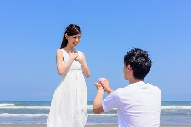 結婚はご縁のもの